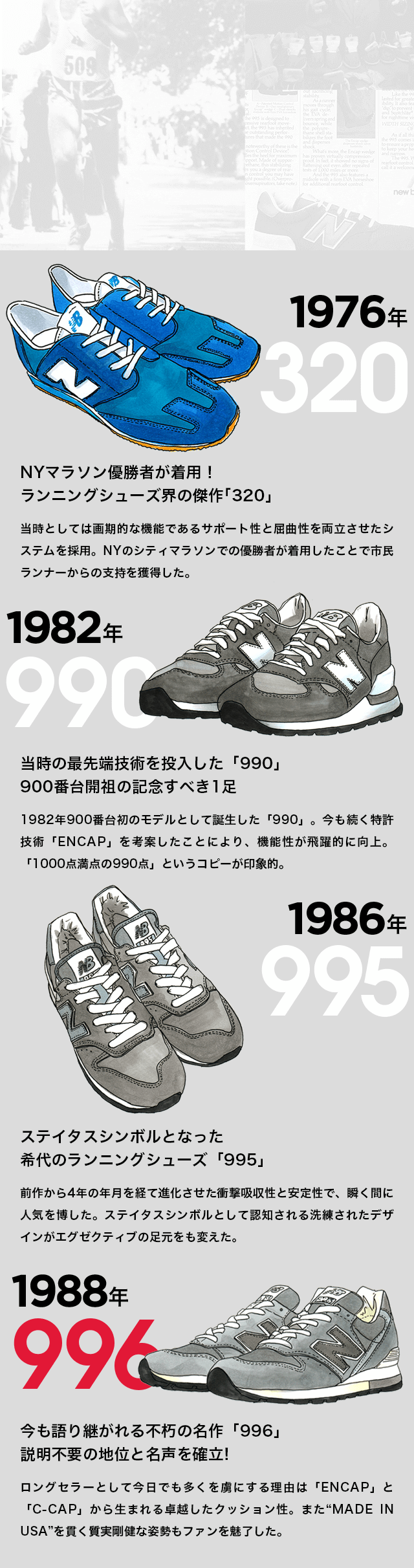 Nb公式 Made In Usa 996