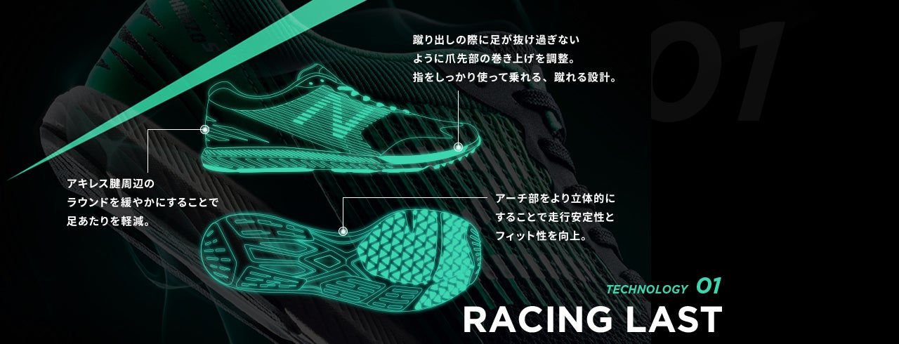 TECHNOLOGY01 RACING LAST